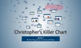 Christopher's Killer Chart