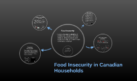 Food Insecurity in Canadian Households