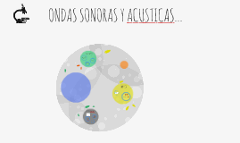 ONDAS SONORAS YACUSTICAS