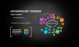 Anthropology Theories: MIND MAP