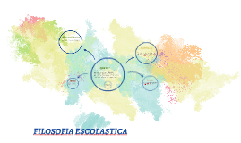 FILOSOFIA ESCOLASTICA