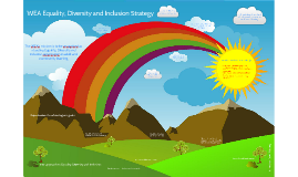WEA Equality, Diversity and Inclusion Strategy