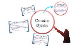 Copy of  Mini-lesson: Comma Splice