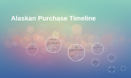 Alaskan Purchase Timeline