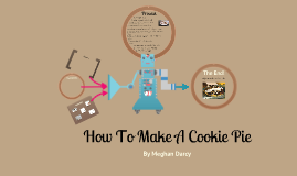 How To Make A Cookie Pie