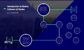 Introduction to Native Cultures of Alaska