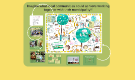 Transition Communities in Hungary and the role of local municipalities