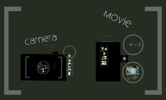 Cameras & Movie Projectors
