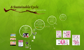 Copy of Sustainable Cycles