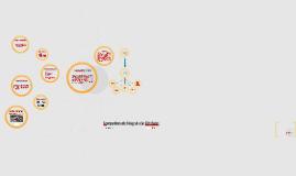 Acompanhamento Integrado de Atividades - Abril 2015