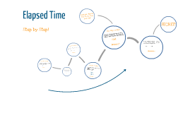 Copy of Elapsed Time: Step by Step