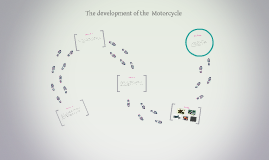 Copy of The development of the  Motorcycle
