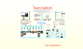 Copy of AP Bio- Evolution 6:  Speciation