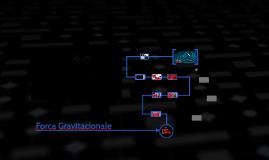 Copy of Forca Gravitacionale