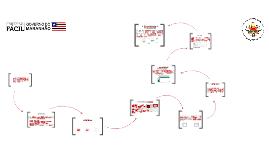 Copy of EPI- Equipamento de Proteção Individual