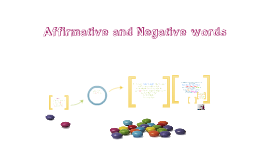 Copy of Affirmative and negative words