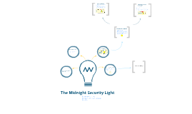 Copy of Midnight Security Light