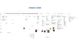 Copy of Copy of Copy of 서양음악사 연대표