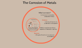 The Corrosion of Metals