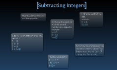 Copy of Subtracting Integers