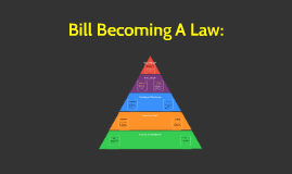 Bill Becoming a Law