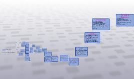 Copy of Sistemas Inteligentes de Transporte