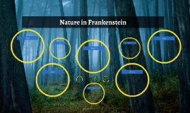 Frankenstein Nature
