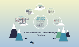 Copy of Child Growth and Development for Families