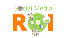 Copy of Social Media ROI -