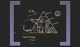 Head First Prezi for YDMC v2.1