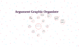 Copy of Argument Graphic Organizer