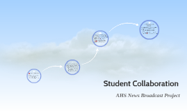 Copy of Student Collaboration