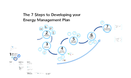 OFFER: Developing Your Energy Management Plan