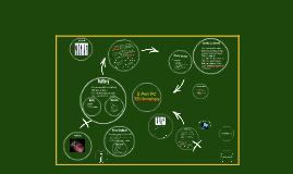 Copy of 5 Pen PC TEChnology