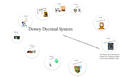 Copy of Dewey Decimal System