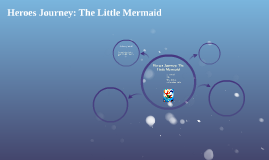 Heroes Journey: The Little Mermaid