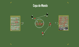 Copy of A historia da copa do mundo