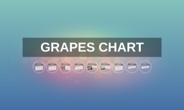 GRAPES CHART