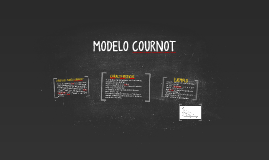 MODELO COURNOT