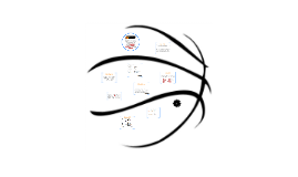 Basketball Victoria Marketing Plan