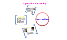 superacion de reading