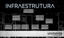 Organograma Infraestrutura