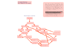 Concept Map/Framing