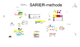 Copy of SARIER-methode