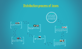 Distribution process of Jeans