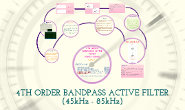 Copy of 4TH ORDER BANDPASS ACTIVE FILTER