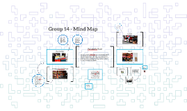 Copy of Group 14 - Mind Map