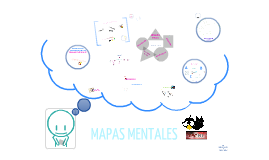 Copy of Mapas Mentales