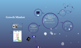 Growth Mindset- Teacher Launch