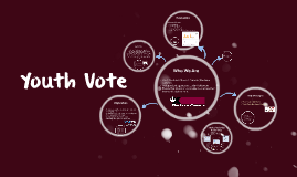 Elections Canada: Youth Vote